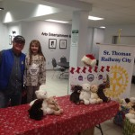 Smart Panda - Rotary - Christmas Care - Selling Bears